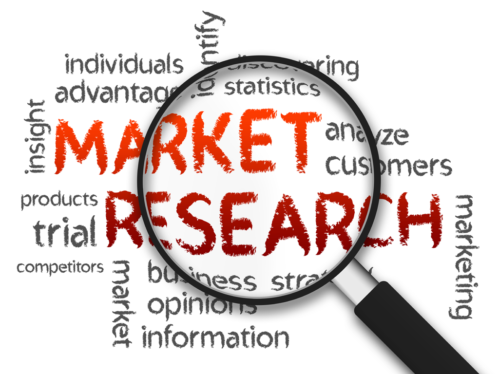 Can market research increase your return on your marketing spend?